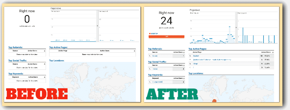 Live Traffic Before & After